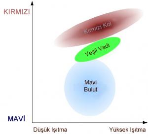 Galaxy_color-magnitude_diagram