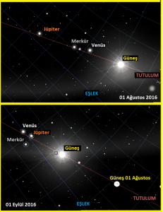Güneş ve üçgezegen2